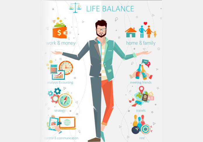 How important is Work-Life Balance?