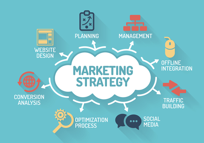 Digital Marketing strategies for Startups